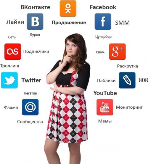 Мануал по бизнесу на рекламе в соц. сетях