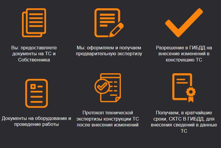 Зарегистрировать ГБО