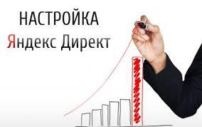Настройка рекламы Яндекс Директ, VKtarget